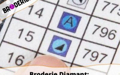 Broderie Diamant: Comprendre le nuancier DMC
